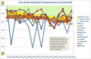 Graph13