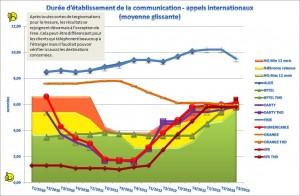 Graph19