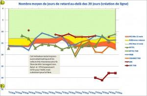 Graph07